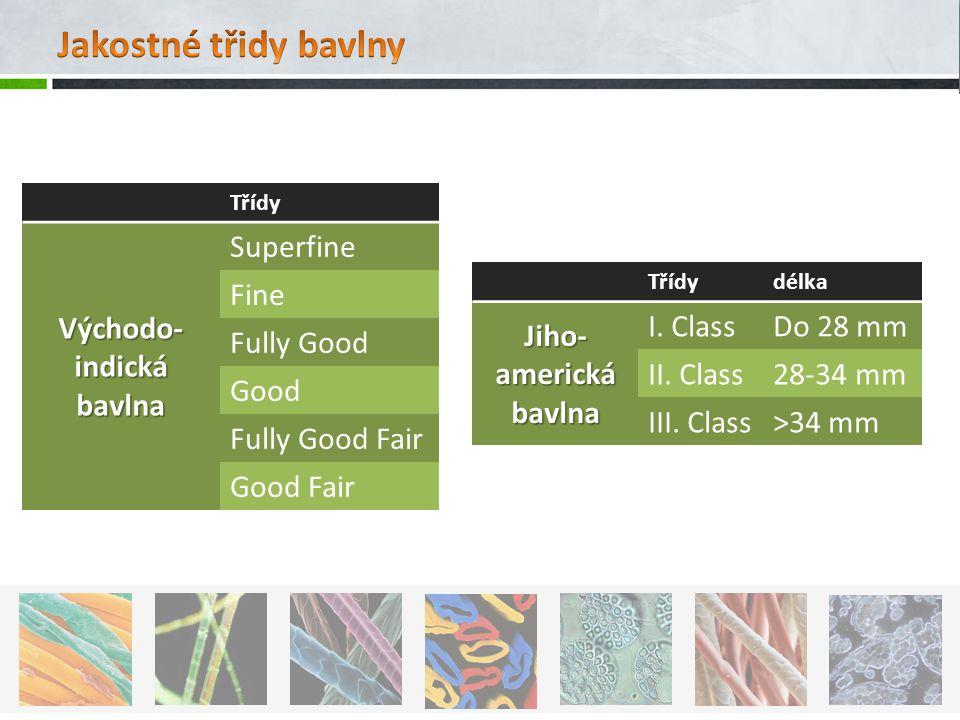 Jakostné třidy bavlny Východo- indická bavlna Superfine Fine