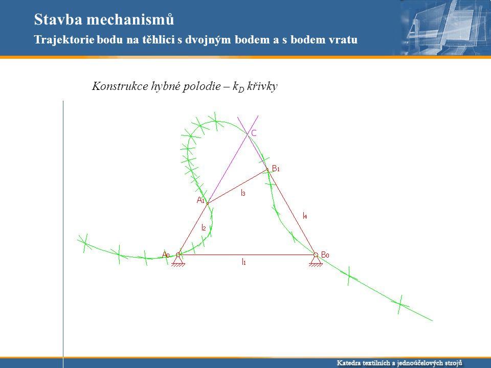 Stavba mechanismů Trajektorie bodu na těhlici s dvojným bodem a s bodem vratu.