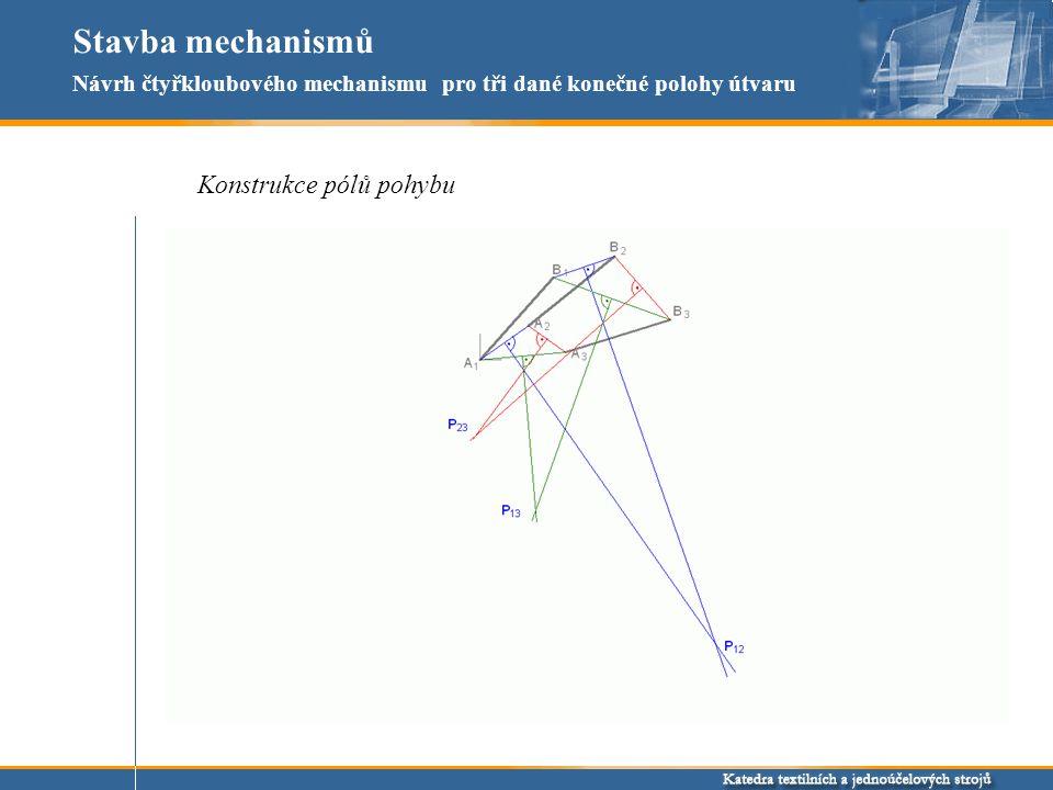 Stavba mechanismů Konstrukce pólů pohybu