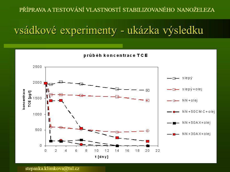 vsádkové experimenty - ukázka výsledku