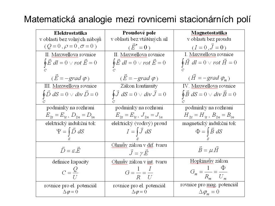 Matematická analogie mezi rovnicemi stacionárních polí