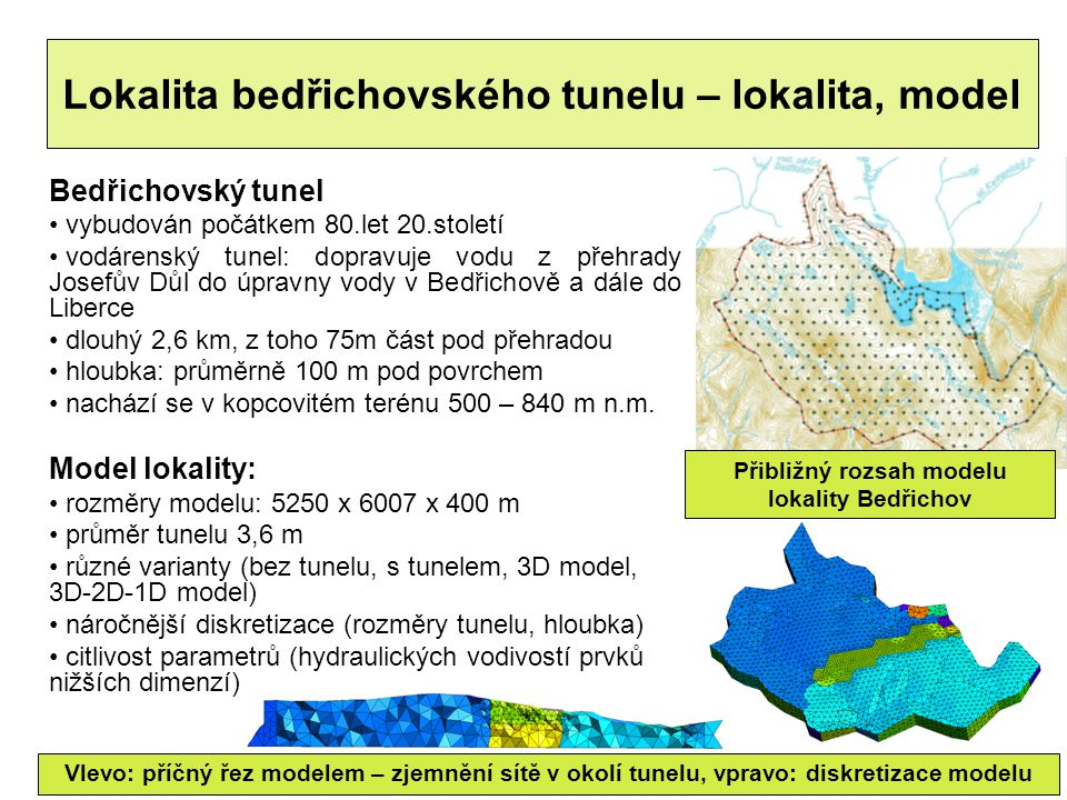 Lokalita bedřichovského tunelu – lokalita, model
