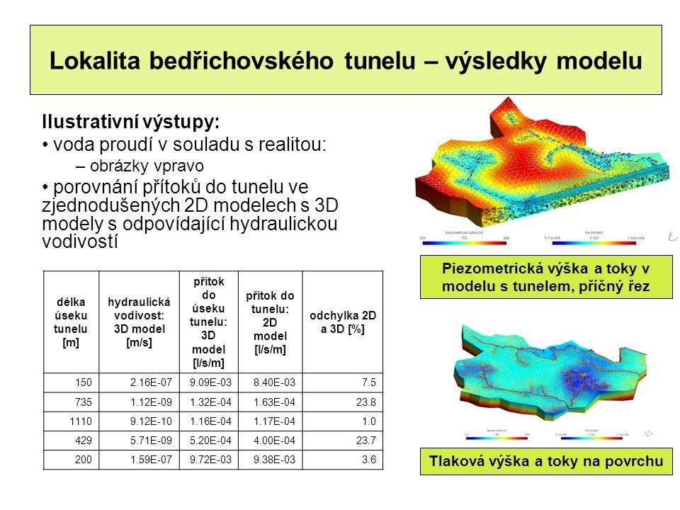 Lokalita bedřichovského tunelu – výsledky modelu