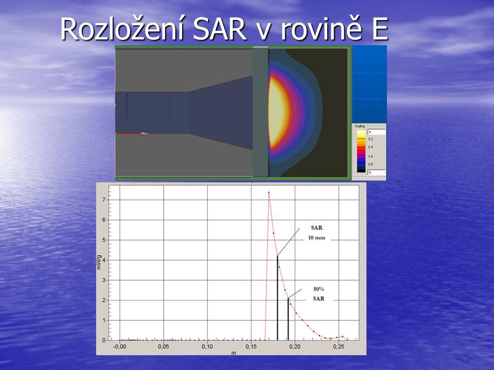 Rozložení SAR v rovině E