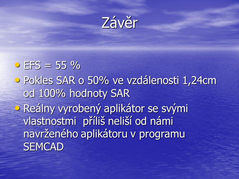 Závěr EFS = 55 % Pokles SAR o 50% ve vzdálenosti 1,24cm od 100% hodnoty SAR.