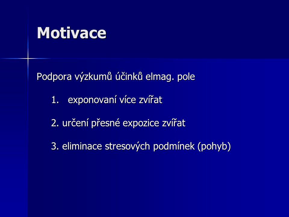 Motivace Podpora výzkumů účinků elmag. pole exponovaní více zvířat
