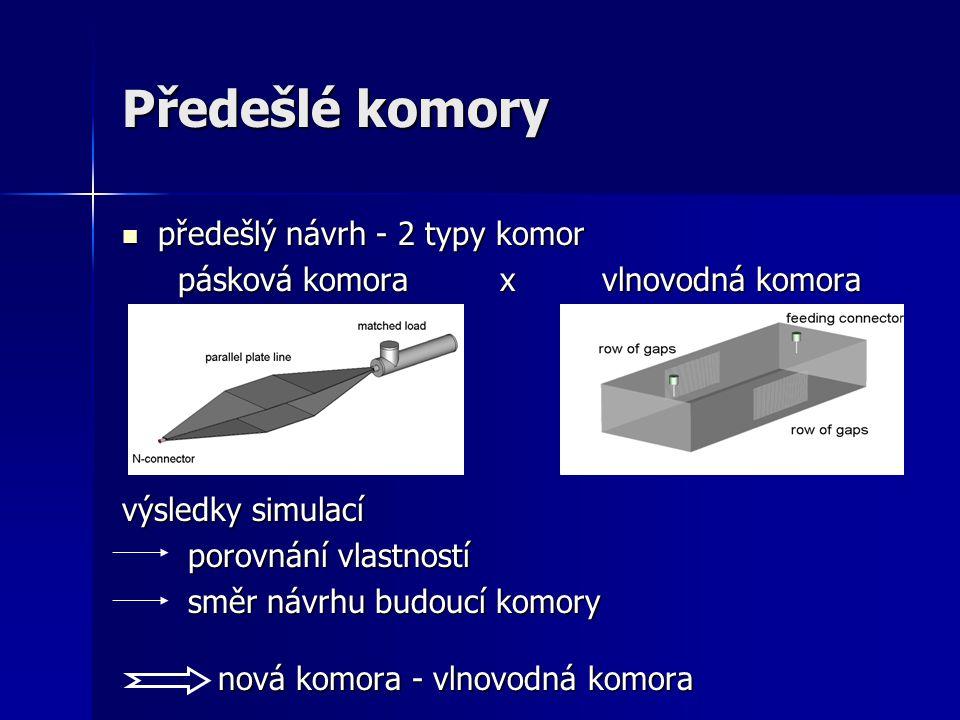 Předešlé komory předešlý návrh - 2 typy komor výsledky simulací