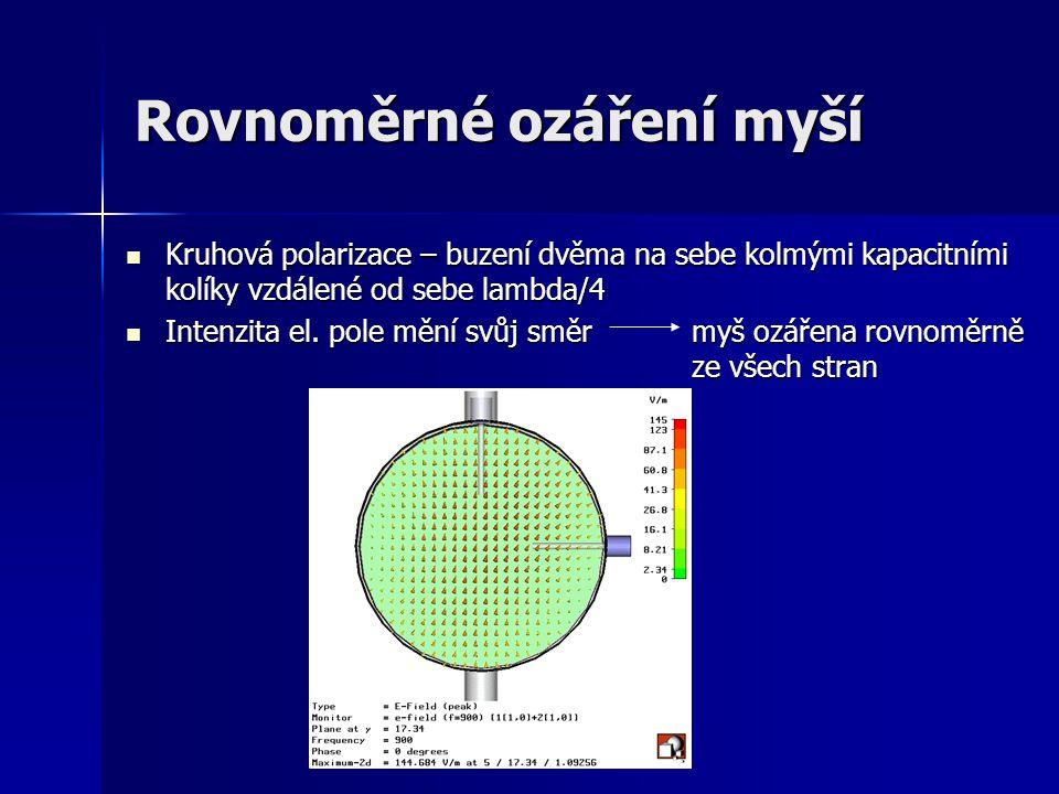 Rovnoměrné ozáření myší