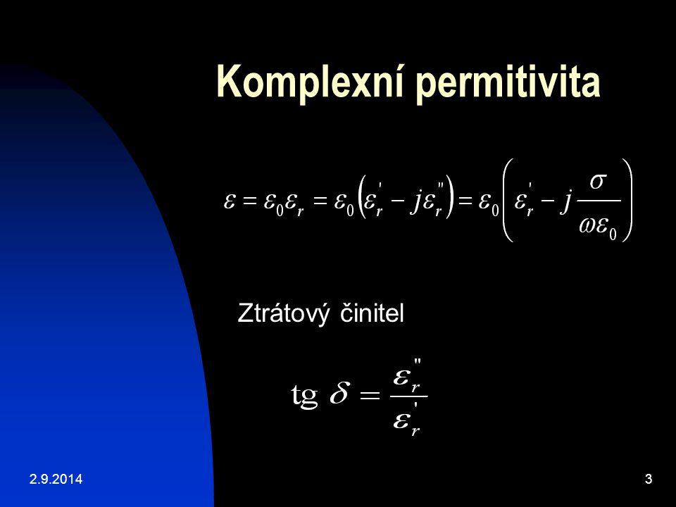 Komplexní permitivita