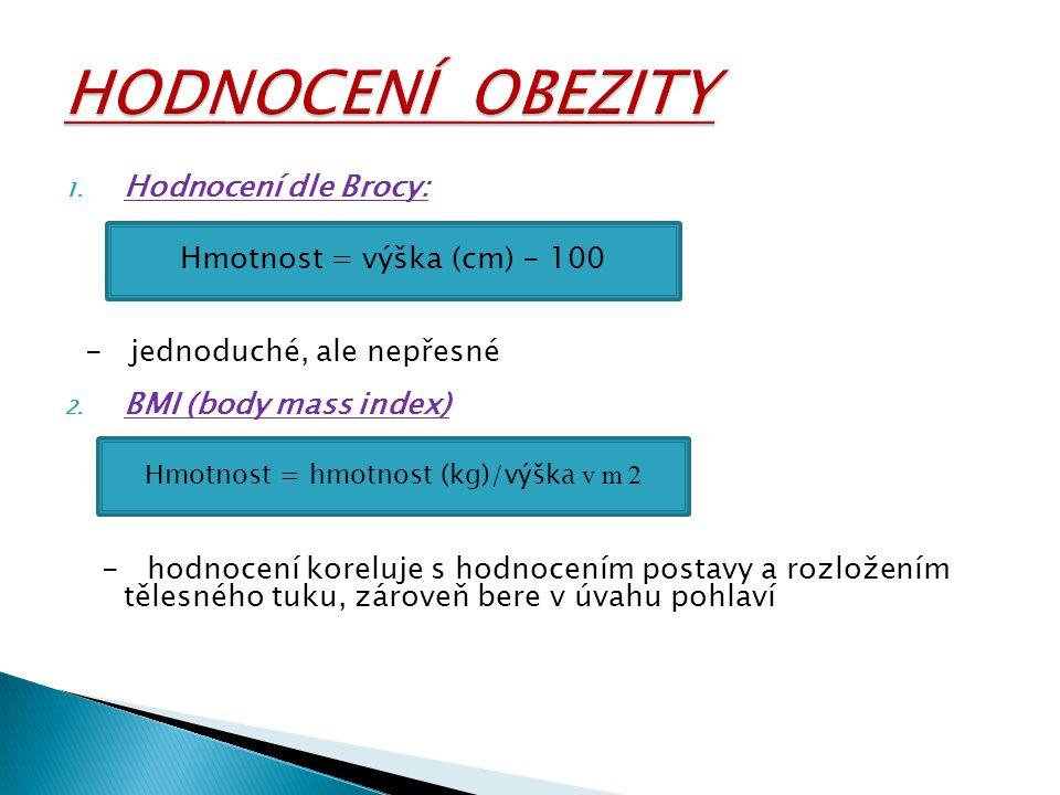 Hmotnost = hmotnost (kg)/výška v m 2