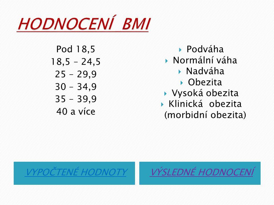 Klinická obezita (morbidní obezita)