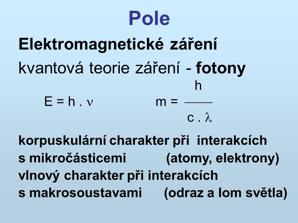 Pole Elektromagnetické záření kvantová teorie záření - fotony