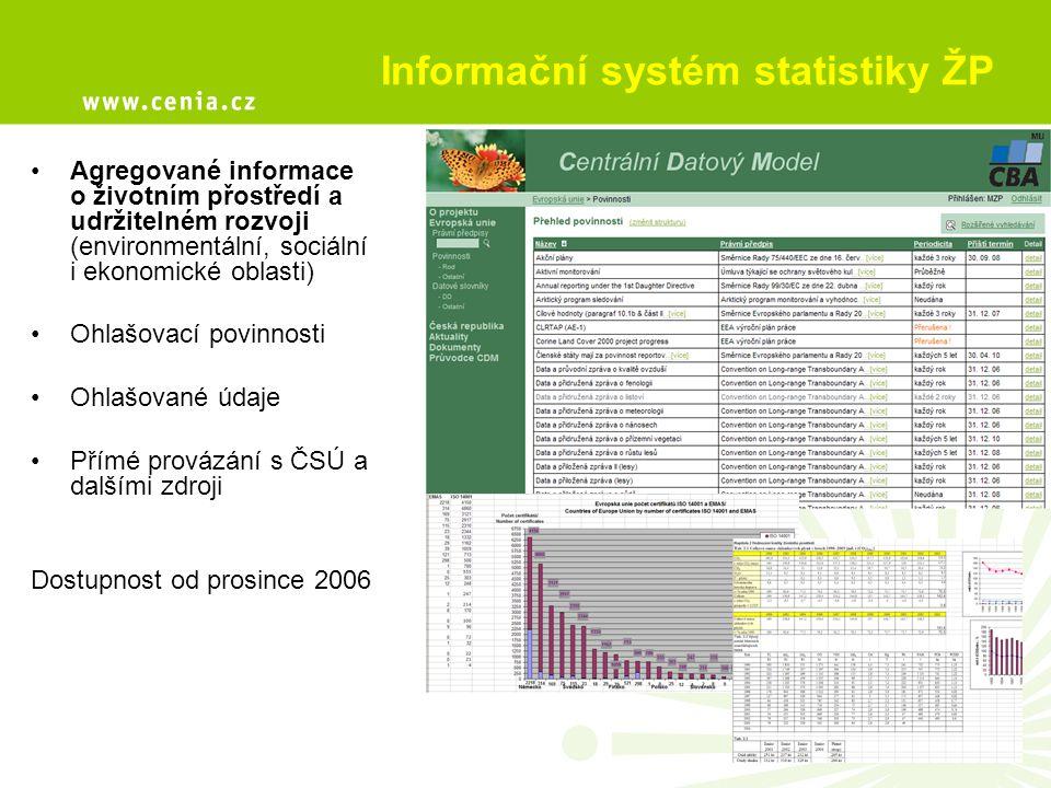 Informační systém statistiky ŽP