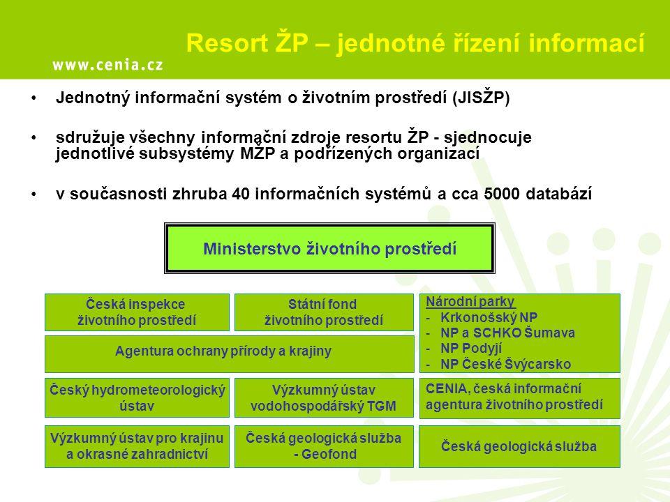 Resort ŽP – jednotné řízení informací