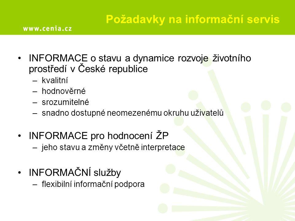 Požadavky na informační servis