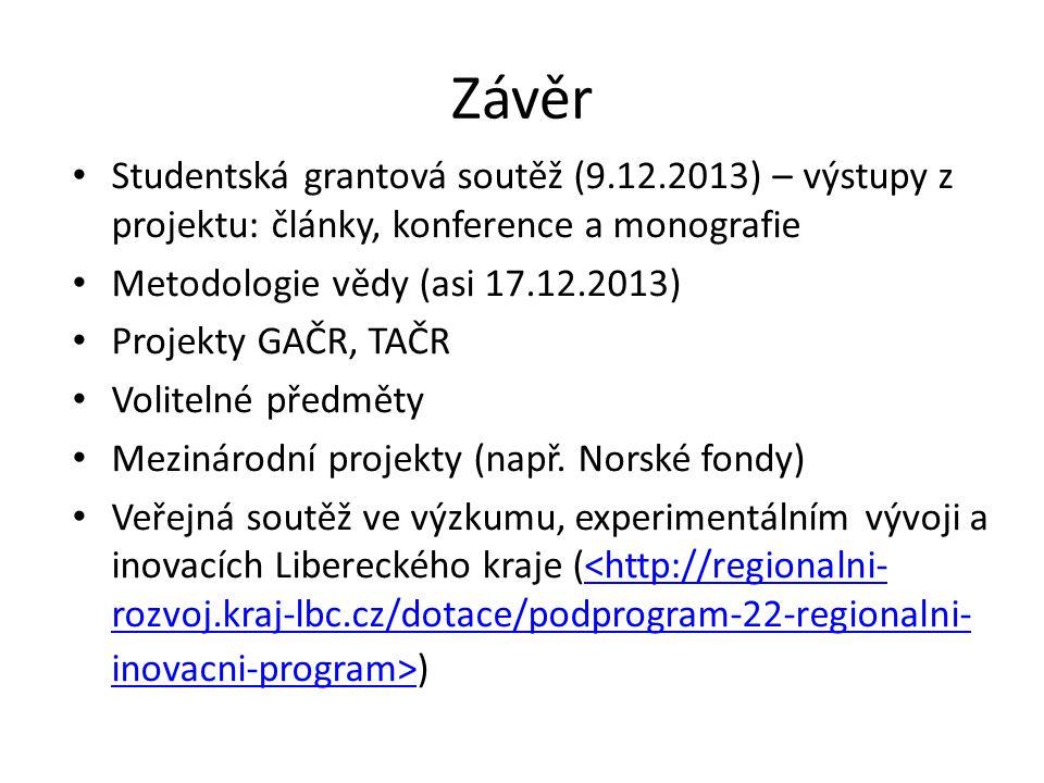Závěr Studentská grantová soutěž (9.12.2013) – výstupy z projektu: články, konference a monografie.