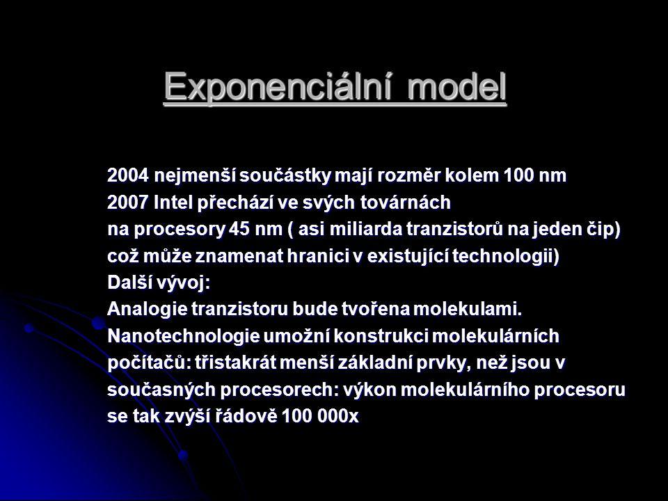 Exponenciální model 2004 nejmenší součástky mají rozměr kolem 100 nm