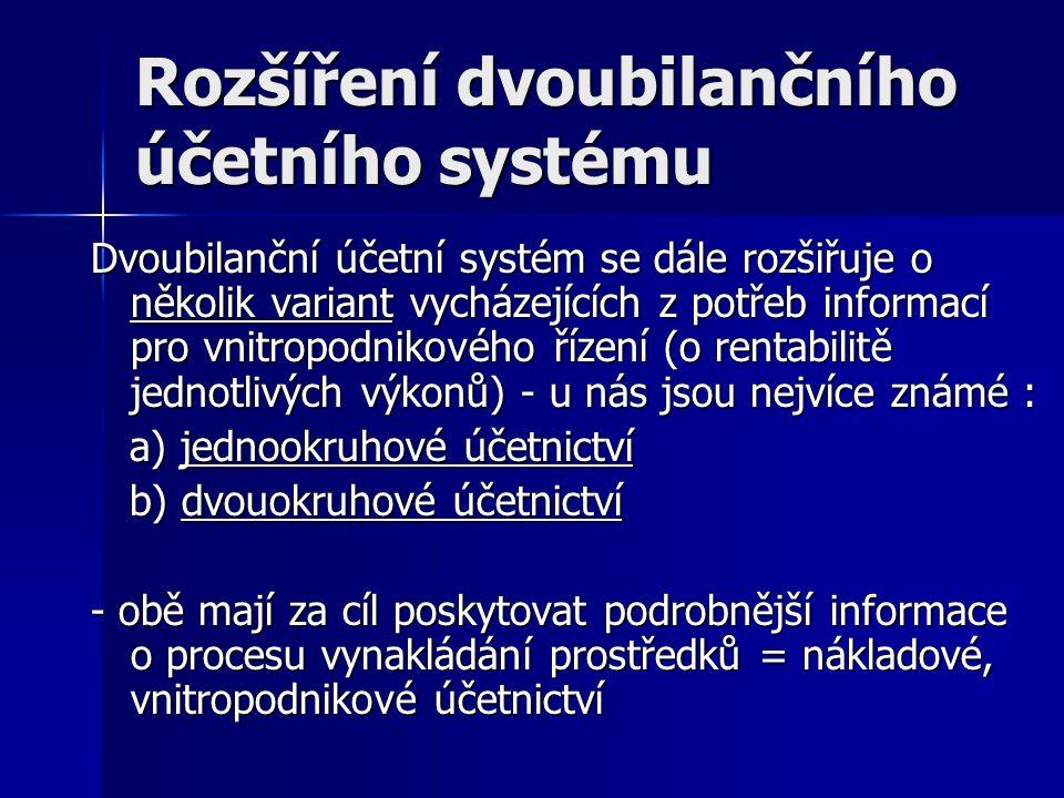 Rozšíření dvoubilančního účetního systému