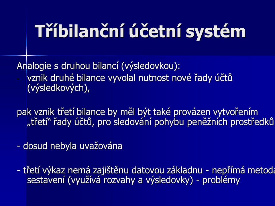 Tříbilanční účetní systém