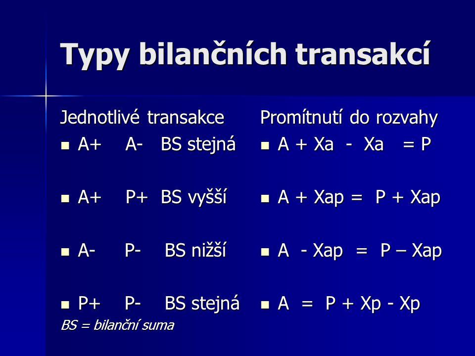 Typy bilančních transakcí