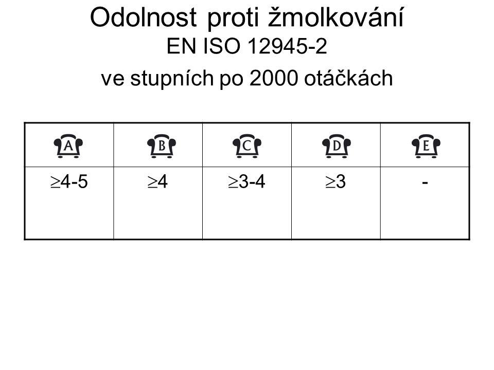 Odolnost proti žmolkování EN ISO 12945-2 ve stupních po 2000 otáčkách
