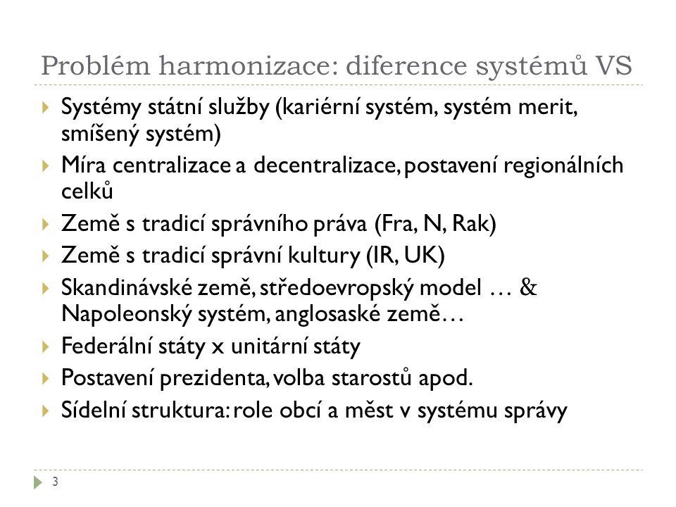 Problém harmonizace: diference systémů VS
