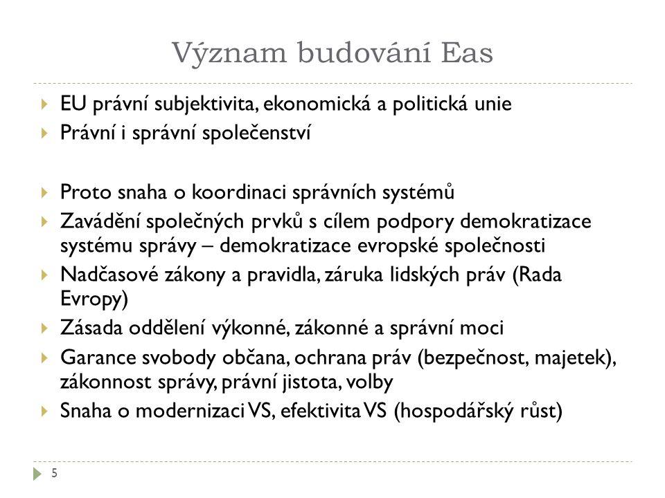 Význam budování Eas EU právní subjektivita, ekonomická a politická unie. Právní i správní společenství.