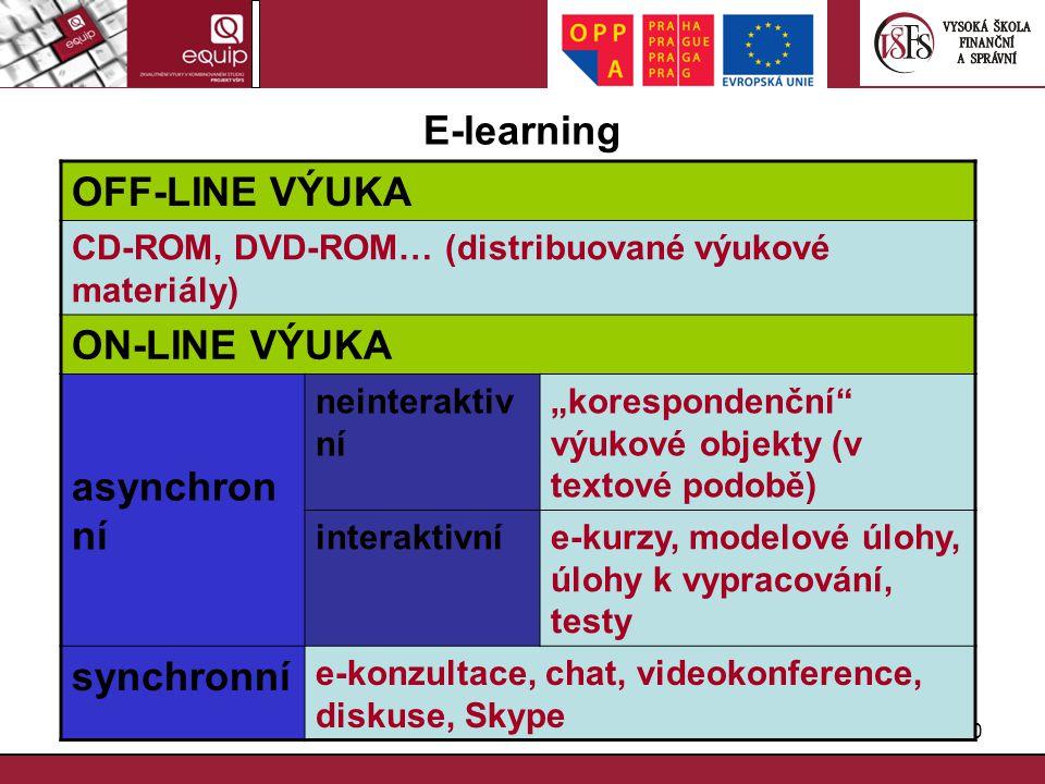 OFF-LINE VÝUKA E-learning ON-LINE VÝUKA asynchronní synchronní