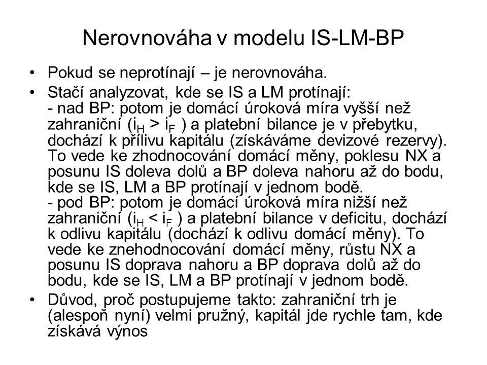 Nerovnováha v modelu IS-LM-BP