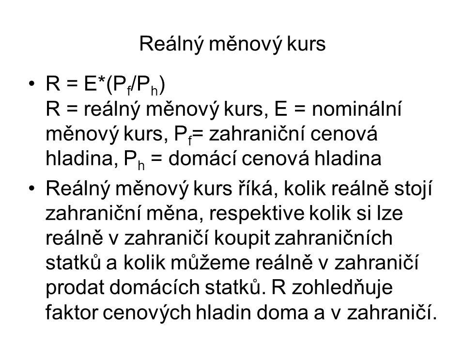 Reálný měnový kurs R = E*(Pf/Ph) R = reálný měnový kurs, E = nominální měnový kurs, Pf= zahraniční cenová hladina, Ph = domácí cenová hladina.