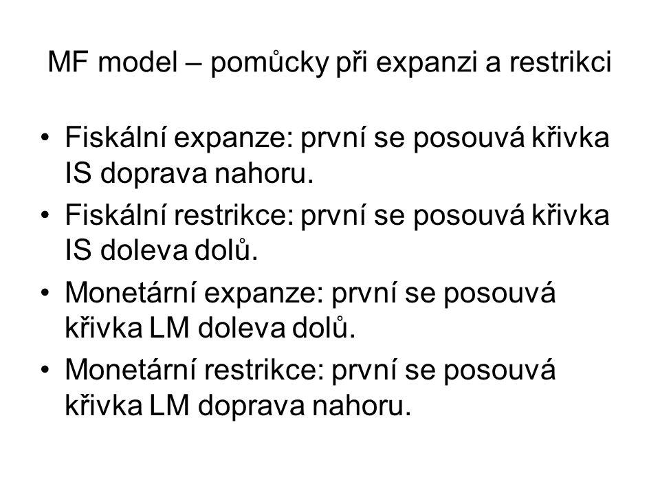 MF model – pomůcky při expanzi a restrikci