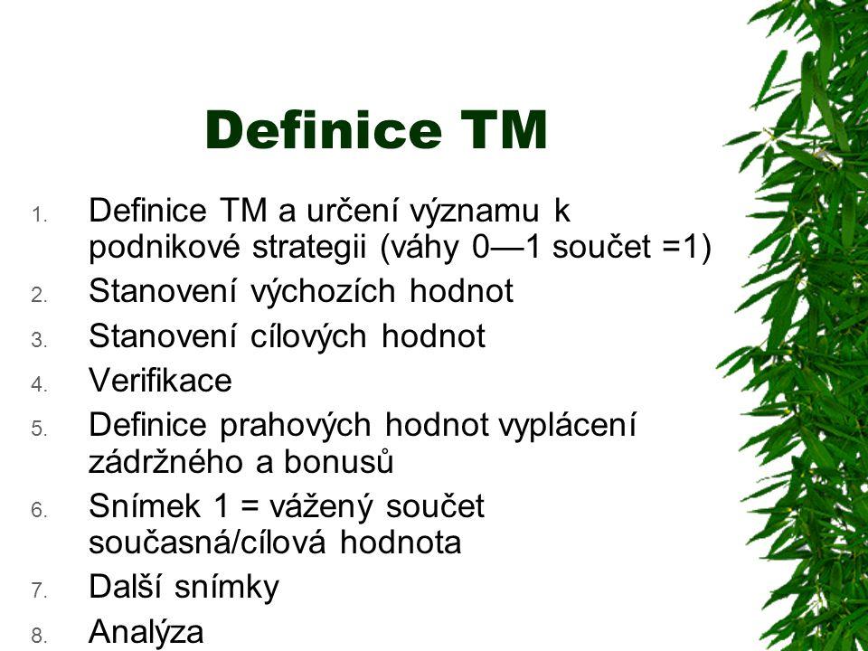 Definice TM Definice TM a určení významu k podnikové strategii (váhy 0—1 součet =1) Stanovení výchozích hodnot.