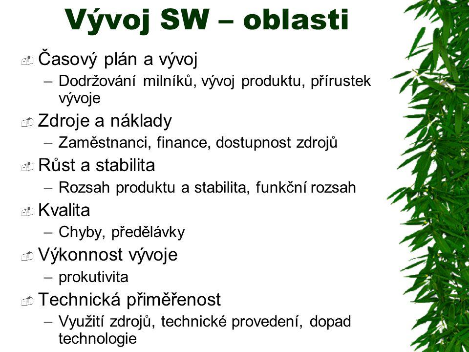 Vývoj SW – oblasti Časový plán a vývoj Zdroje a náklady