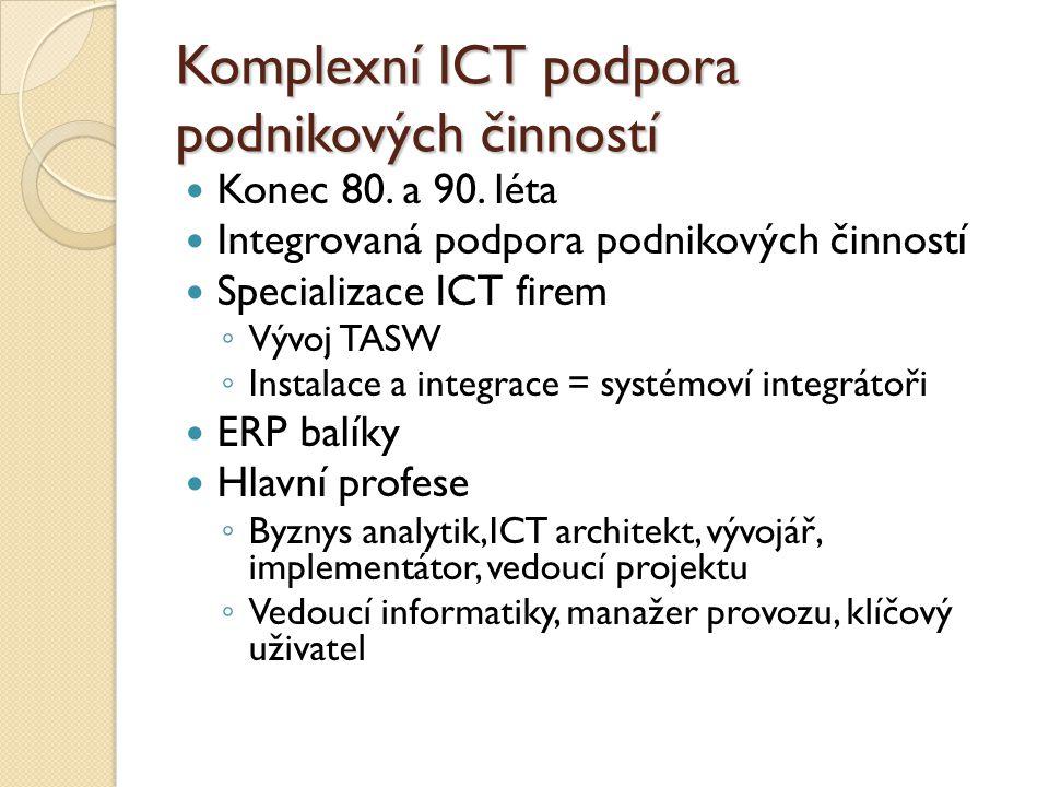 Komplexní ICT podpora podnikových činností