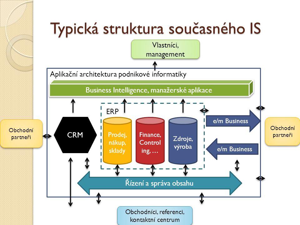Typická struktura současného IS