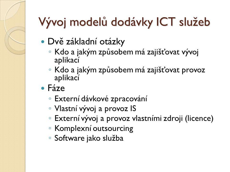 Vývoj modelů dodávky ICT služeb