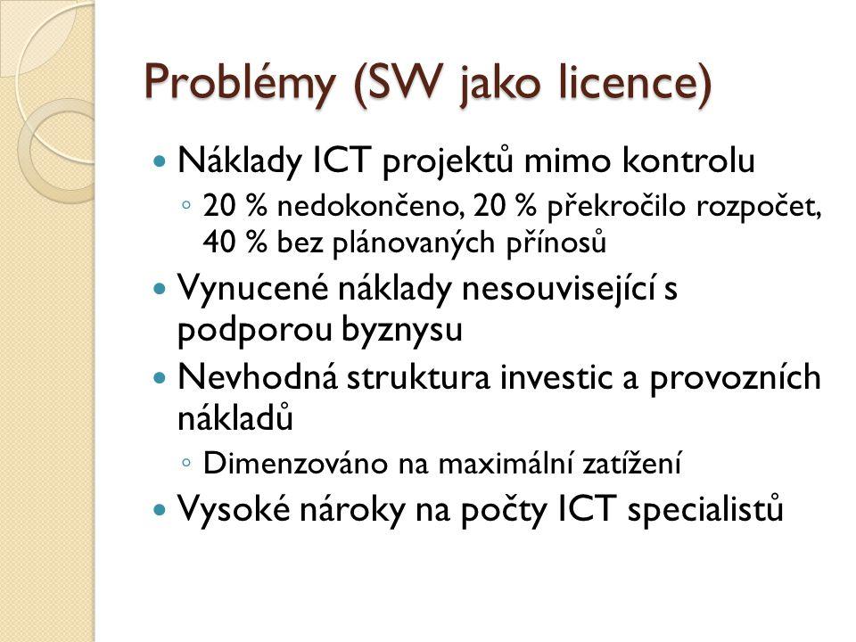 Problémy (SW jako licence)