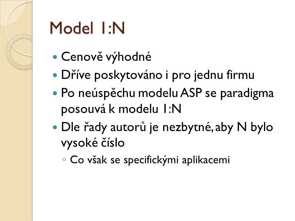 Model 1:N Cenově výhodné Dříve poskytováno i pro jednu firmu