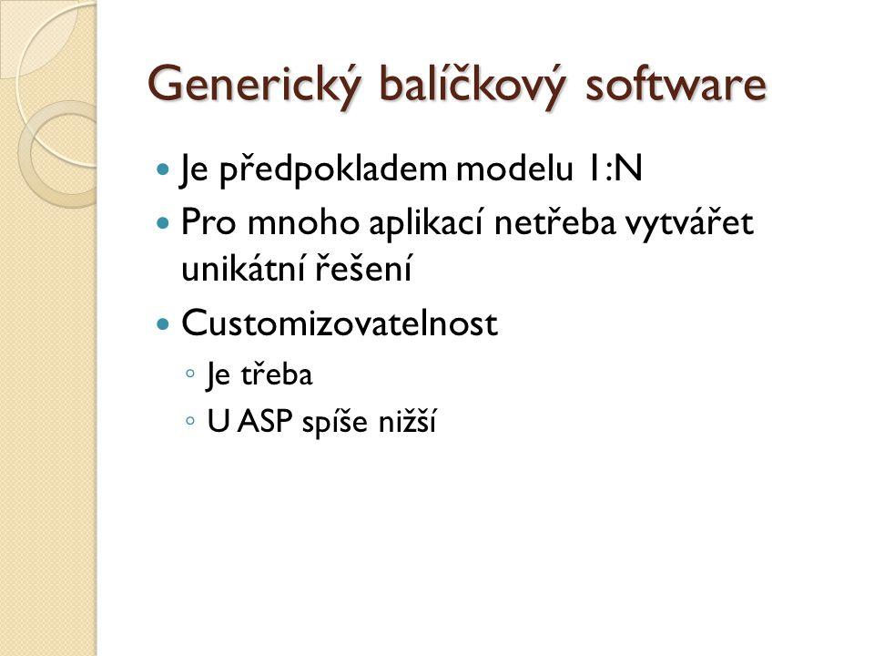 Generický balíčkový software