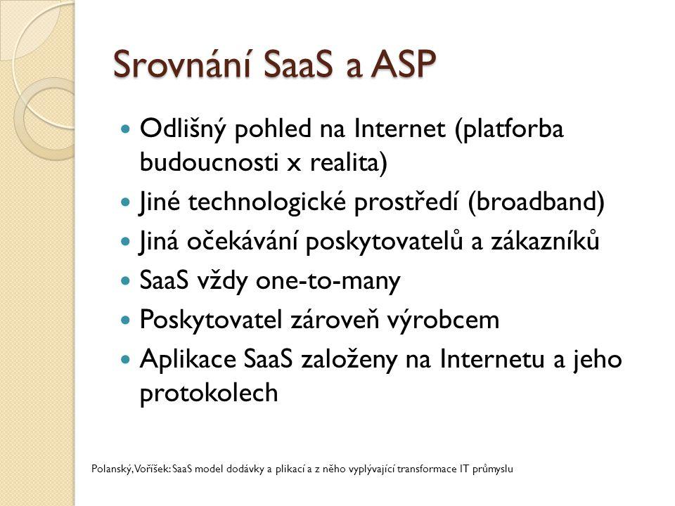 Srovnání SaaS a ASP Odlišný pohled na Internet (platforba budoucnosti x realita) Jiné technologické prostředí (broadband)