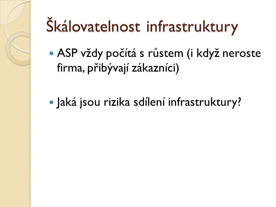 Škálovatelnost infrastruktury