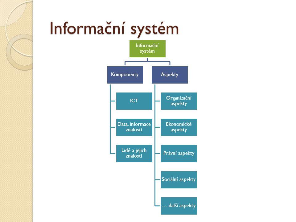 Data, informace znalosti