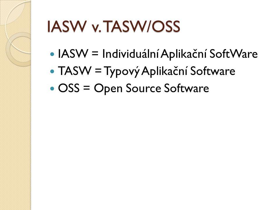 IASW v. TASW/OSS IASW = Individuální Aplikační SoftWare
