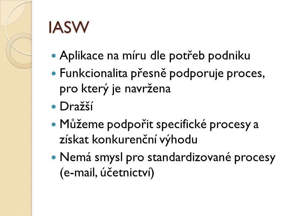 IASW Aplikace na míru dle potřeb podniku