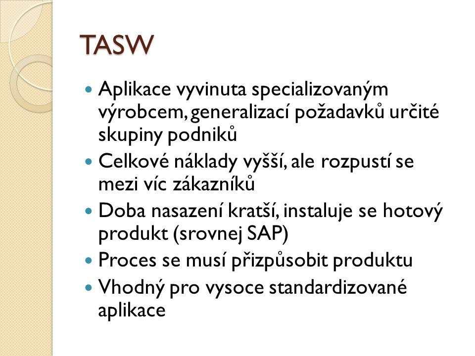 TASW Aplikace vyvinuta specializovaným výrobcem, generalizací požadavků určité skupiny podniků.