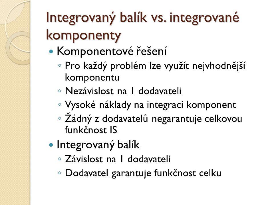 Integrovaný balík vs. integrované komponenty
