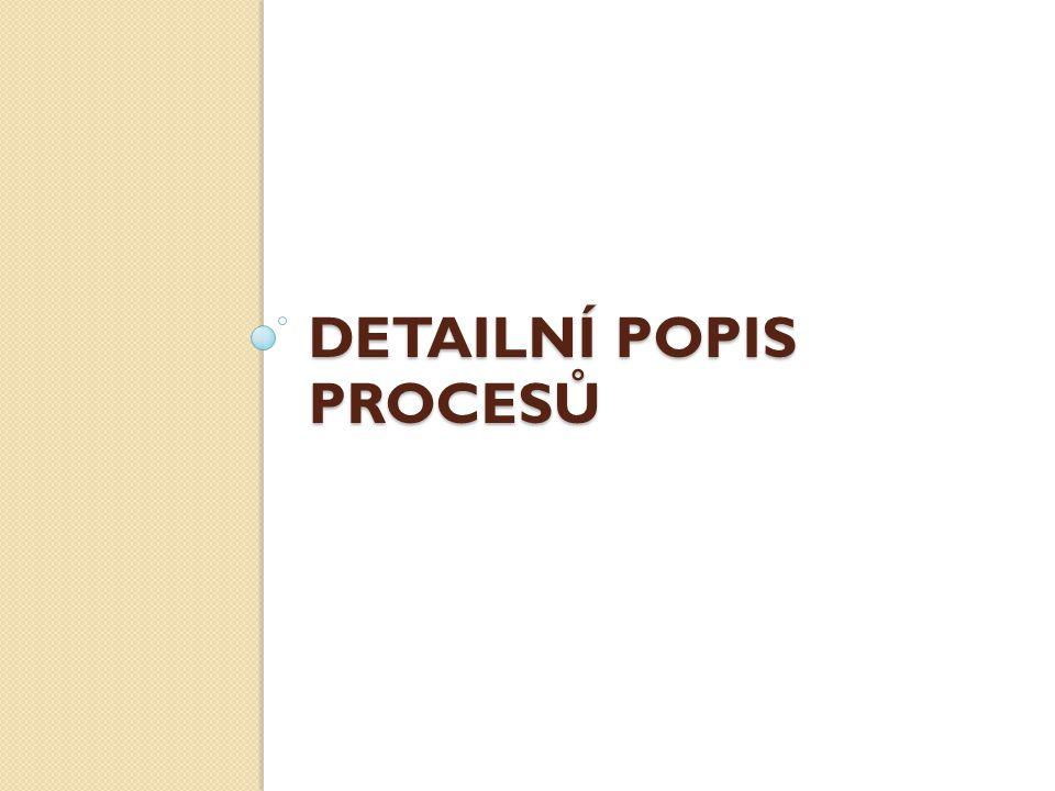 Detailní popis procesů