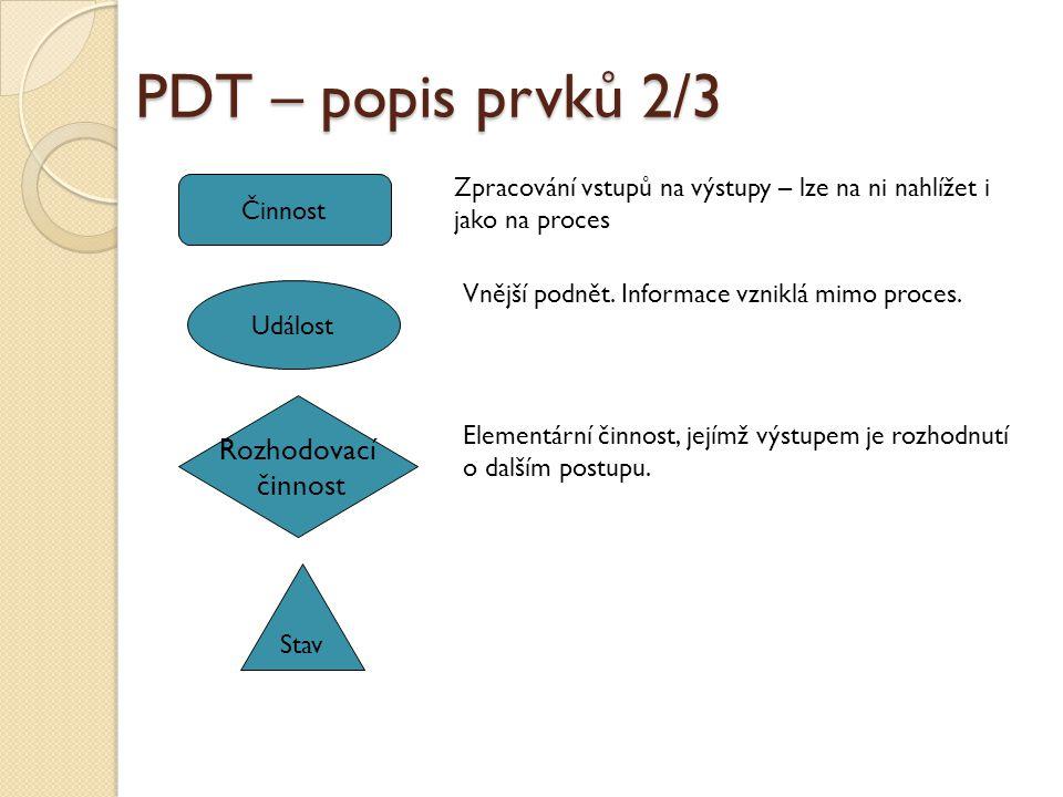 PDT – popis prvků 2/3 Rozhodovací činnost