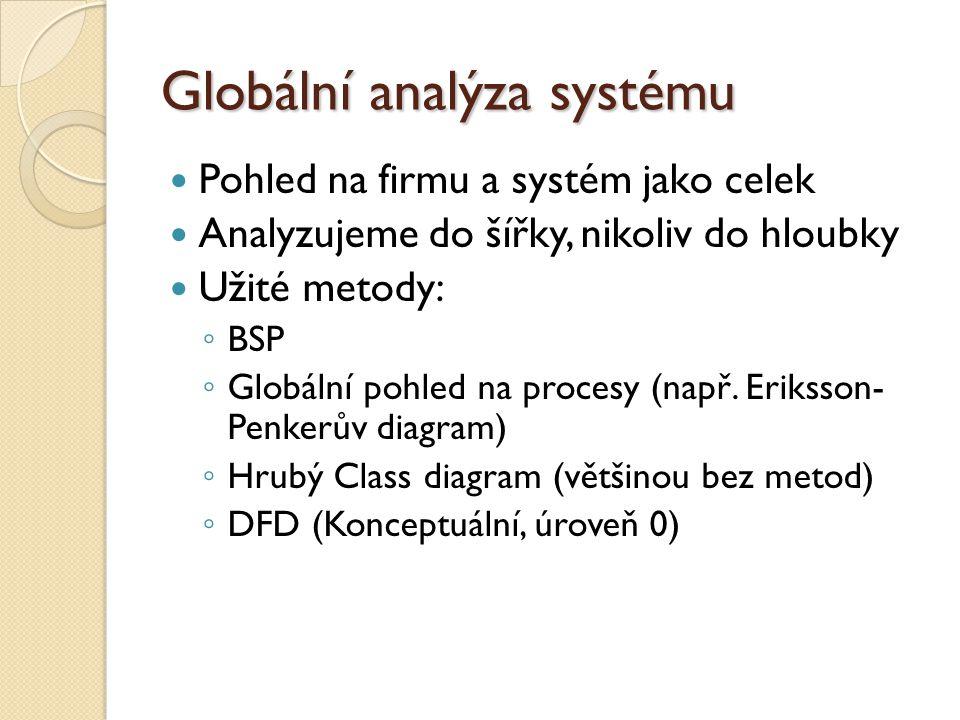 Globální analýza systému