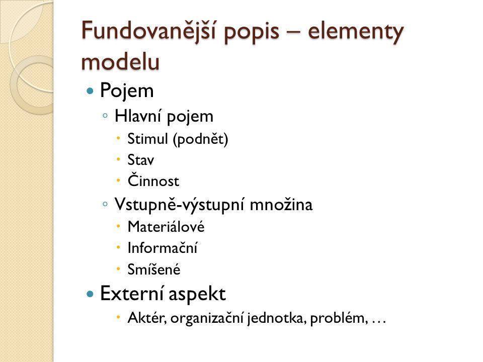 Fundovanější popis – elementy modelu